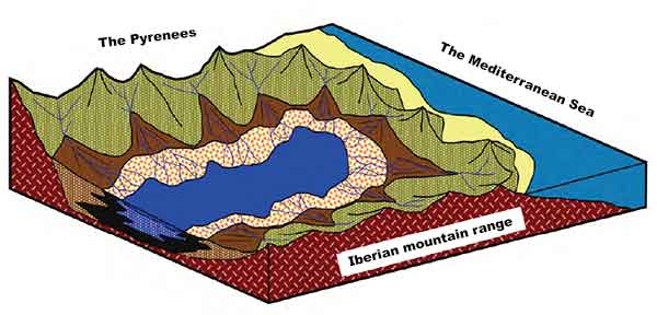 How Bardenas Reales were formed